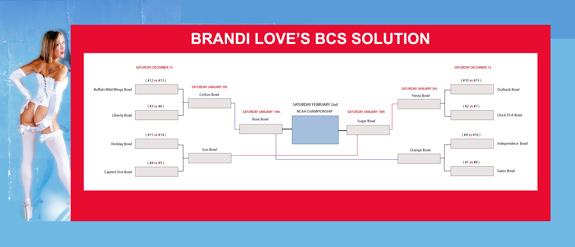 11 10 12 ncaa brackets 575 Brandis BCS Solution