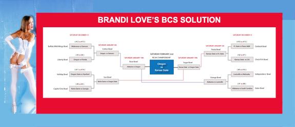 college football playoff brandi 575 Brandis BCS Solution